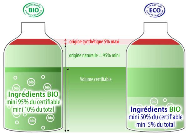 cosmebio-labels-cert1